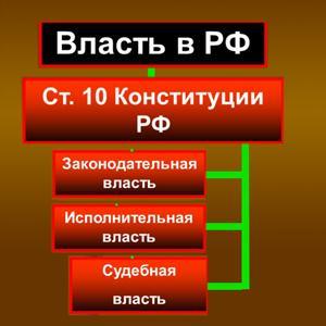 Органы власти Кохмы